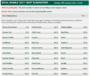 paddy power wwe royal rumble 2017